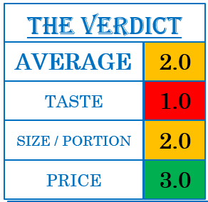 Verdict 1-2-3