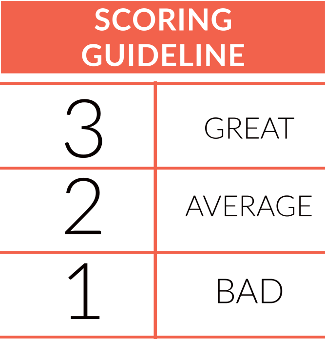 Product Review Scoring Guideline